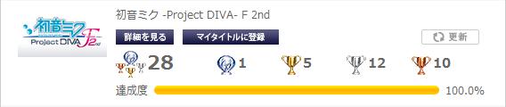 divaf2
